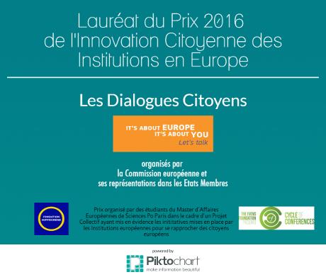 Diplôme remis au gagant du Prix de l'innovation citoyenne des institutions en Europe